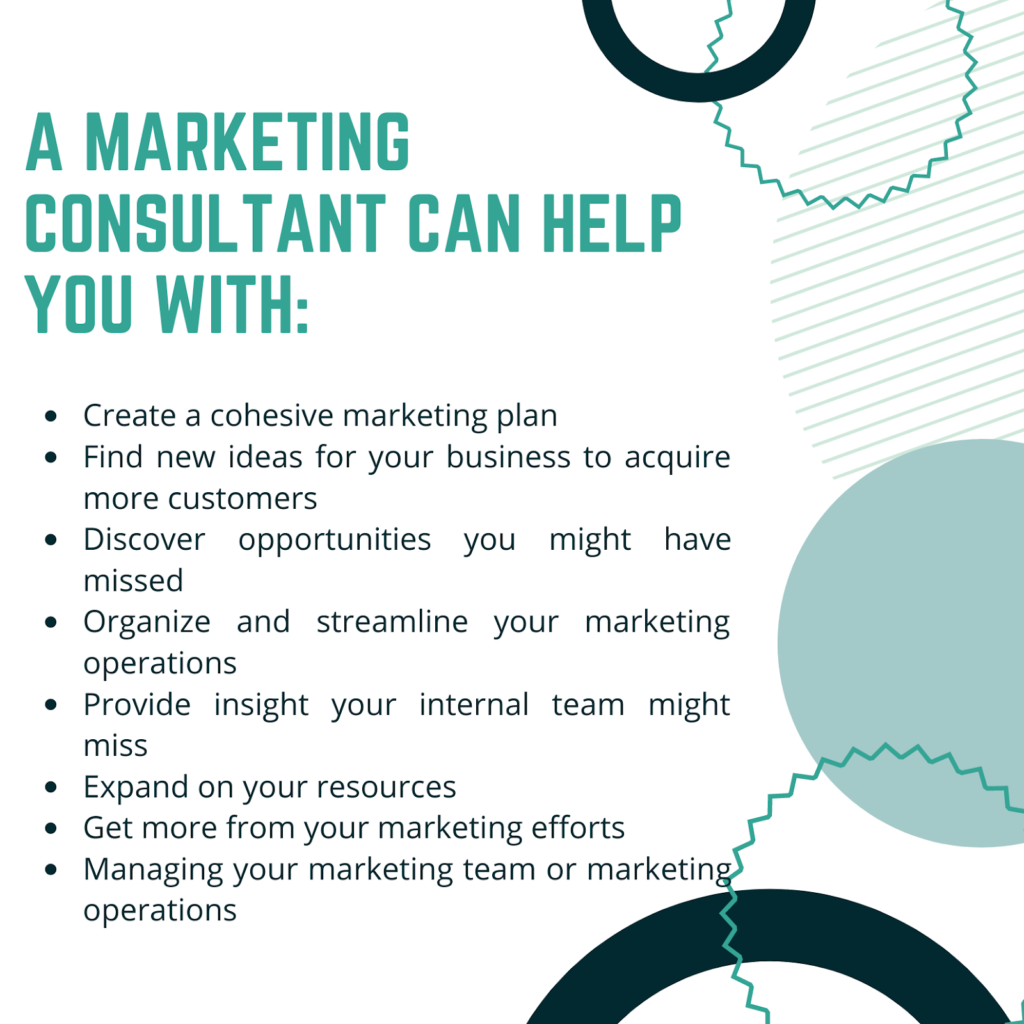 what does a marketing consultant do?