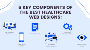 Key Components Of The Best Healthcare Web Designs