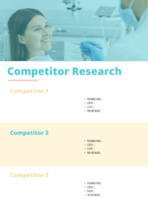 Dental Marketing Plan- competitor research